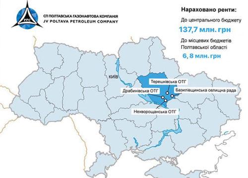 iСП ПГНК нарахувала 137,7 млн грн рентної плати за 5 місяців 2020 року